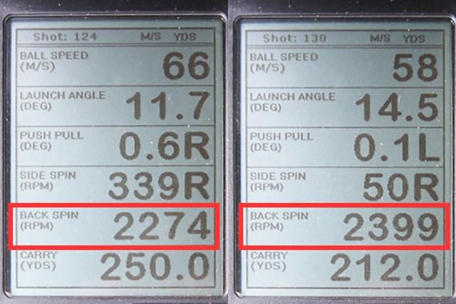 ロマロ Ray V ドライバー 新製品レポート (画像 2枚目) ミーやん(左)とツルさん(右)が試打した「ロマロ Ray V ドライバー」の弾道計測値。2200~2400rpmと、強烈な棒球でランが稼げるドライバーだ