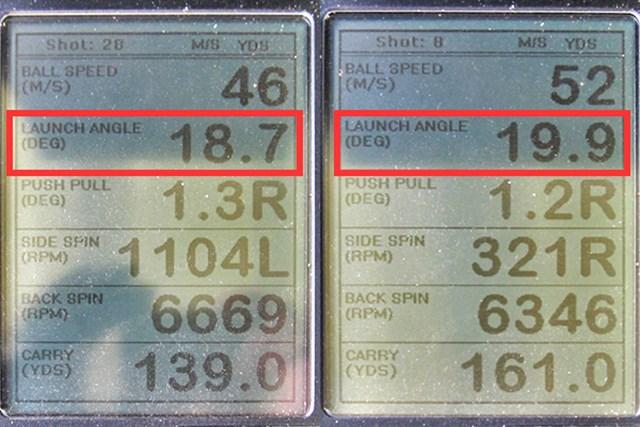 ミーやん(左)とツルさん(右)が試打した「ピン i BLADE アイアン」の弾道計測値。打ち出し角が約20度と、きっちり球が上がり、キャリーでの飛距離が出ていた