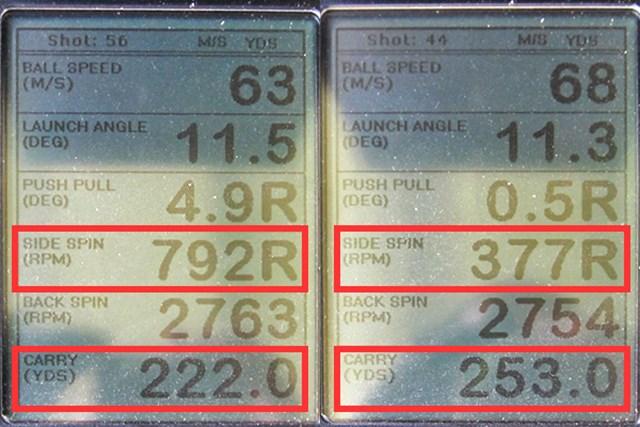 ミーやん(左)とツルさん(右)が試打した「スリクソン Z765 ドライバー」の弾道計測値。どちらも右に曲がる結果となったが、飛距離は十分に出ていた