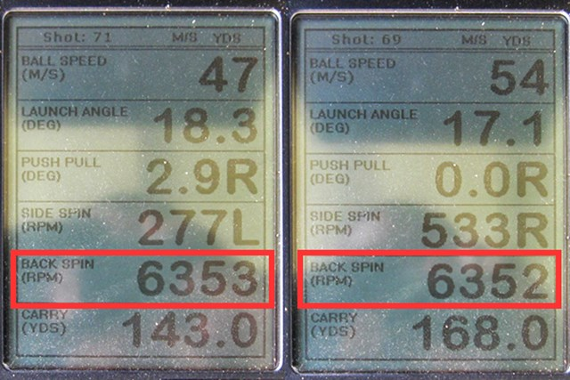 ダンロップ スリクソン Z765 アイアン 新製品レポート(画像 2枚目) ミーやん(左)とツルさん(右)が試打した「スリクソン Z765 アイアン」の弾道計測値。バックスピン量は6300回転と、比較的安定した弾道でグリーンが狙える