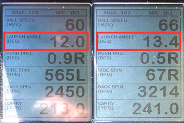 ヤマハ インプレス UD+2 ドライバー 新製品レポート (画像 2枚目) ミーやん(左)とツルさん(右)が試打した「ヤマハ インプレス UD+2 ドライバー」の弾道計測値。表示ロフト角9.5度で、打ち出し角12~13度と、ボールの上がりやすさが実証された