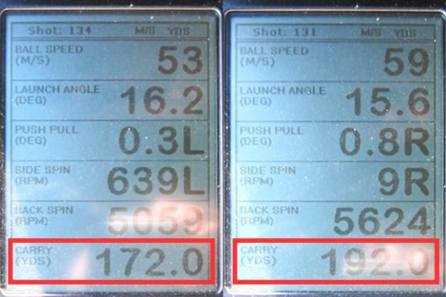 ミーやん(左)とツルさん(右)が試打した「ヤマハ インプレス UD+2 アイアン」の弾道計測値。ヘッドスピードの異なる2人だが、2番手以上の飛距離(キャリー)を得ることができた