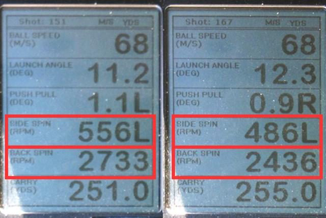プロギア RS ドライバー 新製品レポート (画像 2枚目) ツルさんが試打した「RS ドライバー」(左)と「RS ドライバー F」(右)の弾道計測値。後者のがサイドスピン、バックスピン量が減っていることから、よりハードヒッターに向いていることがわかる