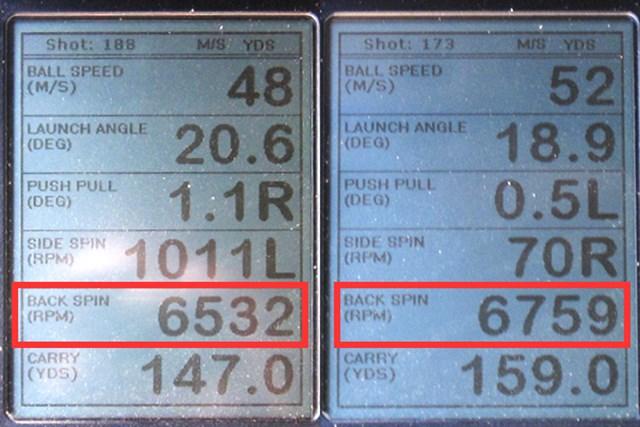 ミーやん(左)とツルさん(右)が試打した「ミズノ MP-66 アイアン」の弾道計測値。バックスピン量が二人とも6500回転以上と、最近のアイアンと比べて明らかにスピンが入るアイアンだ