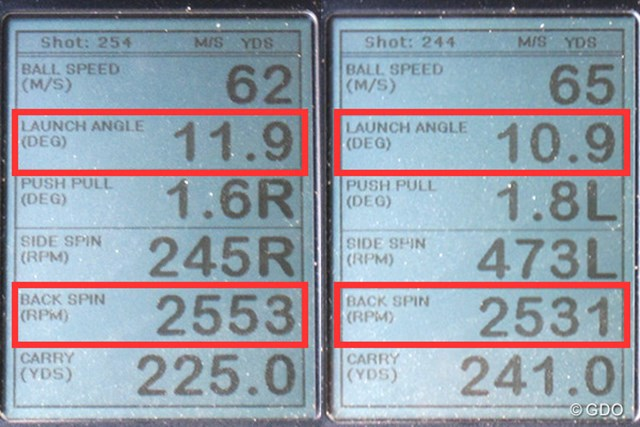 マジェスティ プレステジオ 9 ドライバー 新製品レポート (画像 2枚目) ミーやん(左)とツルさん(右)が試打した「マルマン マジェスティ プレステジオ 9 ドライバー」の弾道計測値。打ち出し角とバックスピン量をみてもわかるとおり、そこそこ振っても球は吹け上がらず、強弾道が得られた