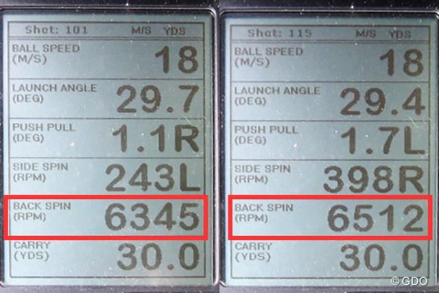 ミーやんはマイルド(左)、ツルさんはソリッド(右)のシャフトで弾道計測値。自分に合ったシャフトを選ぶことで、30ヤードの距離からでもスピンがかかるアプローチが打てた