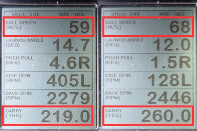 「フジクラ Speeder Evolution III」で試打した時の、ミーやんとツルさんの弾道計測値。シャフトの効果で、ボール初速と飛距離(キャリー)を伸ばすことができた