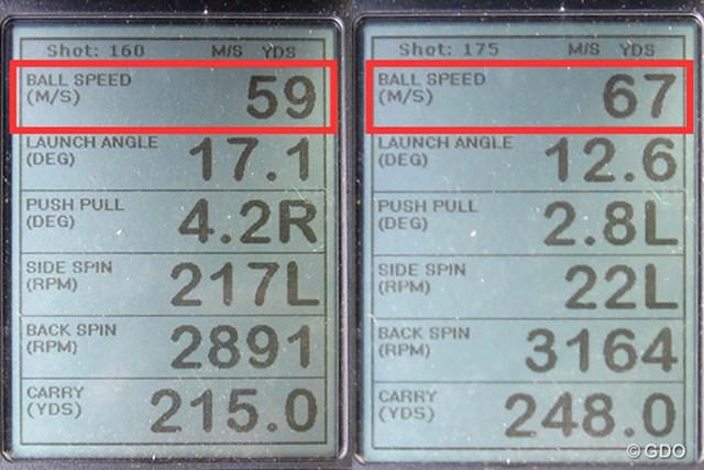 USTマミヤ ATTAS PUNCH 新製品レポート (画像 2枚目) 「USTマミヤ ATTAS PUNCH」で試打した時の、ミーやんとツルさんの弾道計測値。タイミングの取りやすいシャフトでミート率が上がり、ボール初速のアップにつながった