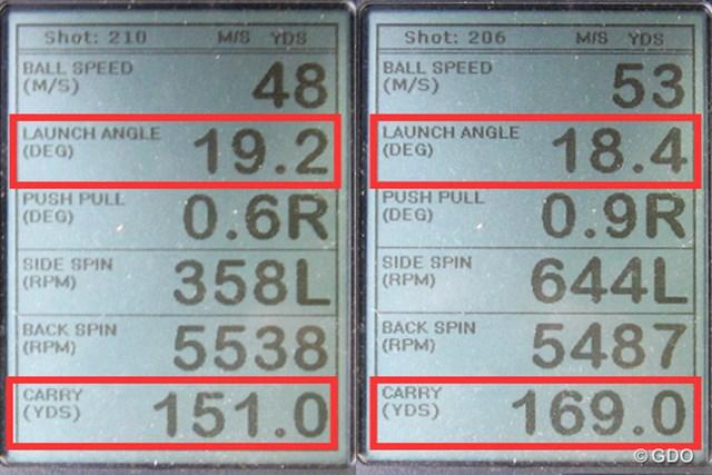 「キャロウェイ STEELHEAD XR アイアン」で試打した時の、ミーやんとツルさんの弾道計測値。十分な打ち出し角で飛距離(キャリー)を稼げるので、手前のハザードが気にならなくなる