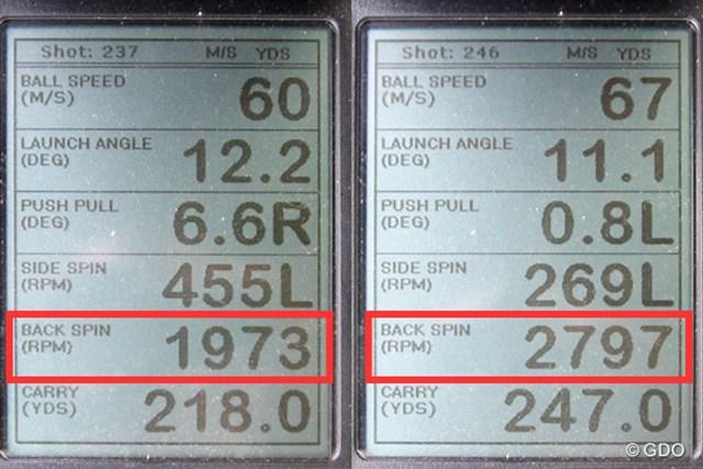 ブリヂストン TOUR B XD-3 ドライバー 新製品レポート (画像 2枚目) ミーやん(左)とツルさん(右)の弾道計測値。他のモデルに比べてバックスピン量が少なく強い球が出ることがわかる