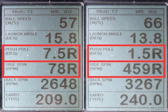 タイトリスト 917 D3 ドライバー 新製品レポート (画像 2枚目) ミーやん(左)とツルさん(右)の弾道計測値。データからも、叩きにいっても左にいきづらいクラブといえる
