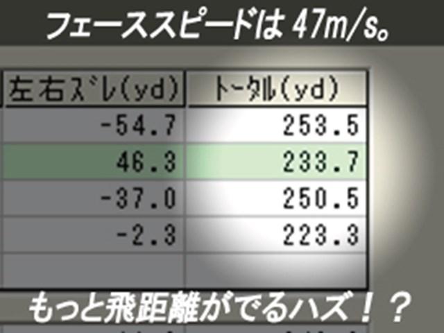 齋藤さん飛距離データ1