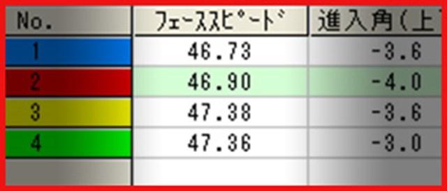 齋藤さんフェーススピード1 齋藤さんフェーススピード1