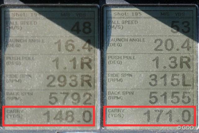 「TW737 Vs」で試打した時の、ミーやん(左)とツルさん(右)の弾道計測値。アスリート向けアイアンでありながら、ロフト角が立っているおかげで飛距離(キャリー)は十分に出た