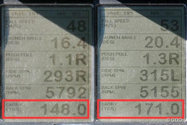 ロフト角が立ち気味のアスリート系 本間ゴルフ TW737 Vs アイアン