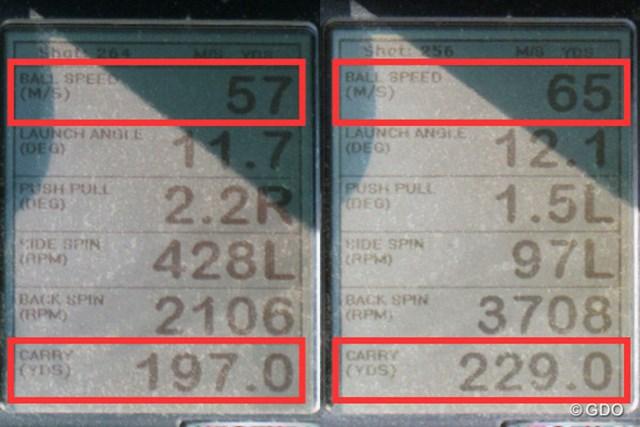 ミーやん(左)とツルさん(右)の弾道計測値。今回のスリクソンは飛距離性能に注目