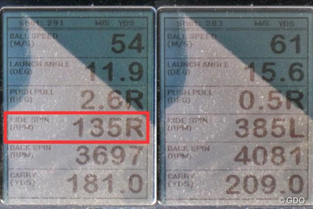 ダンロップ スリクソン Z H65 ハイブリッド 新製品レポート (画像 2枚目) ミーやん(左)とツルさん(右)の弾道計測値。ややスライス回転でボールのつかまり過ぎを軽減してくれる