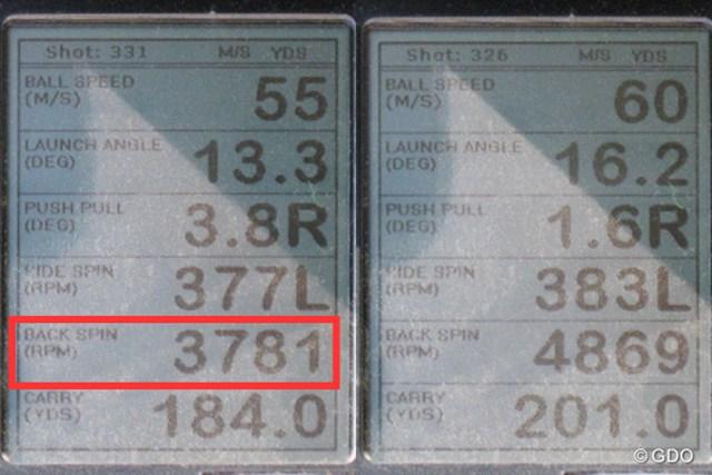 ブリヂストン TOUR B XD-H ユーティリティ 新製品レポート (画像 2枚目) ミーやん(左)とツルさん(右)の弾道計測値。意図的に打ち込みにいかなくても、適度にスピンが入り、安定した弾道でグリーンが狙える