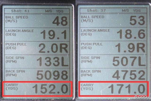 フォーティーン TC-544 フォージド アイアン 新製品レポート (画像 2枚目) ミーやん(左)とツルさん(右)の弾道計測値。キャリーでの飛距離がしっかり出るため、手前のハザードを気にせず狙うことができる