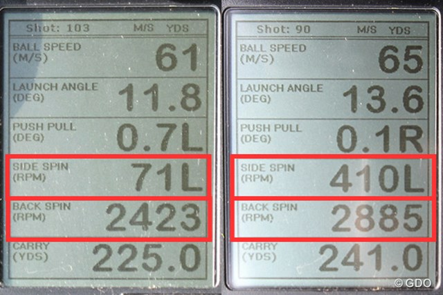 ミーやん(左)とツルさん(右)の弾道計測値。ヘッドの調整機能を使いこなせば、つかまった球で高弾道の低スピンを打ちやすい