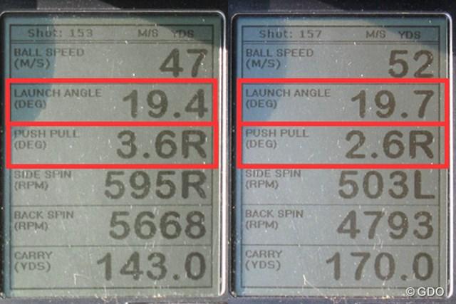 ミズノ JPX900 フォージドアイアン 新製品レポート(画像 2枚目) ミーやん(左)とツルさん(右)の弾道計測値。打ち出し角は19度と弾道は安定しているが、右に飛び出しやすい傾向だった
