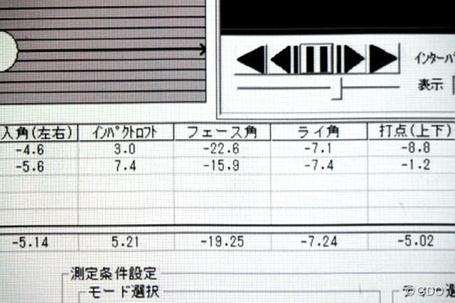 100をコンスタントに切るためのスイング改善【2】 サイエンスフィット 2-2 (画像 4枚目)