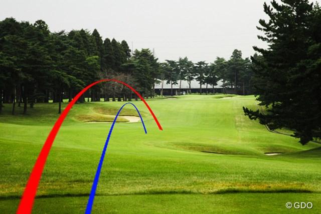 赤がドライバー、青が3Wでの弾道イメージ