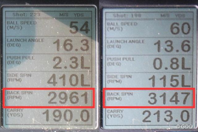 ミーやん(左)とツルさん(右)の弾道計測値。FWと同様、バックスピン量が3000回転前後と少なく、飛距離が出やすいUTだ