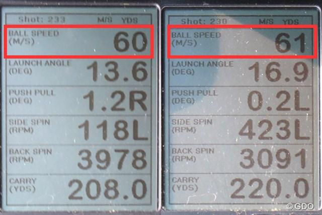プロギア RED フェアウェイウッド 新製品レポート (画像 2枚目) ミーやん(左)とツルさん(右)の弾道計測値。ほかのアベレージ向けクラブに比べ、初速、打ち出し角が高く、飛距離(キャリーのみ)アップにつながった