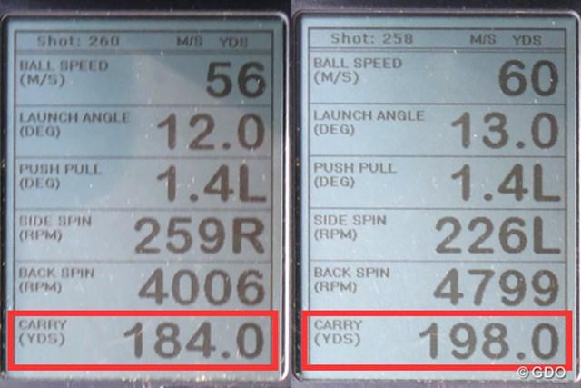 """ミーやん(左)とツルさん(右)の弾道計測値。""""Wクラウン設計""""により、飛距離(キャリーのみ)アップにつながった"""