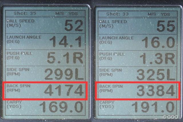 フォーティーン HI-877 ユーティリティ 新製品レポート (画像 2枚目) ミーやん(左)とツルさん(右)の弾道計測値。さすがアイアン形状だけにバックスピンがしっかり入る