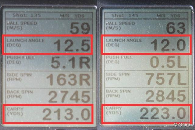 ミーやん(左)とツルさん(右)の弾道計測値。ほかのドライバーと比べて高い打ち出し角が得られ、キャリーで飛距離が稼げる