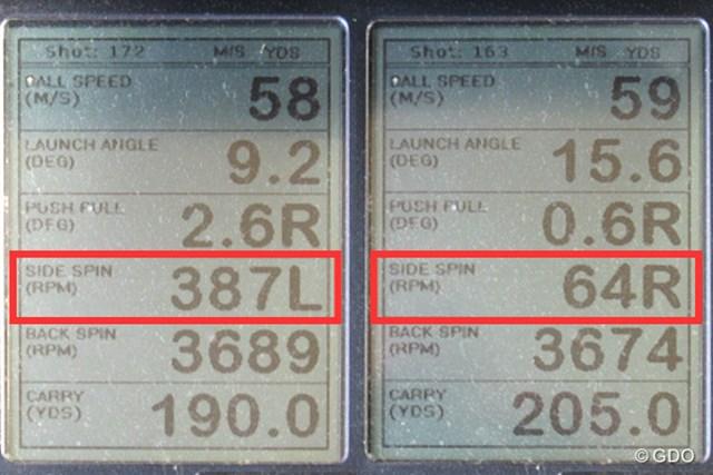 ミズノ JPX900 フェアウェイウッド 新製品レポート (画像 2枚目) ミーやん(左)とツルさん(右)の弾道計測値。数球試打をしてみたが、左右に大きく曲がる球はほとんどなかった