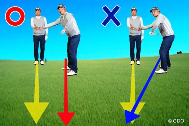 目標ライン(黄線)と目線(青線)を同じにしがち×