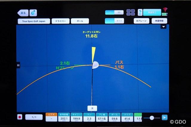 フェース向きとスイング軌道の角度差が10度以上になり、大きくスライスする