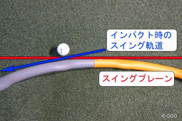 ボールの位置を左に置いておくと、インパクトの瞬間ではスイング軌道は左に向く