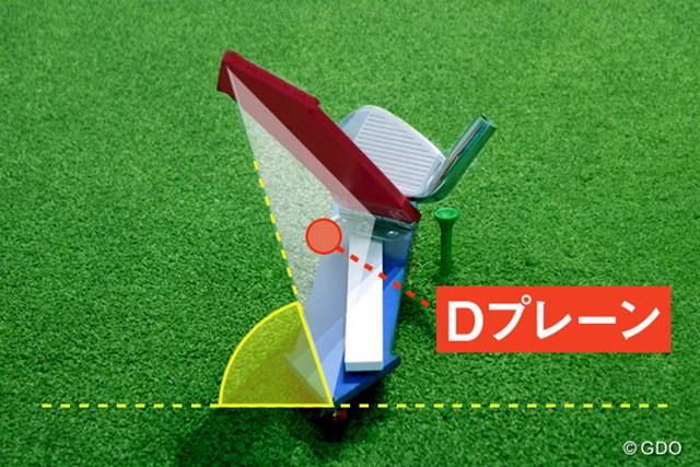 フェース向きとスイング軌道でできた面を「Dプレーン」と呼ぶ