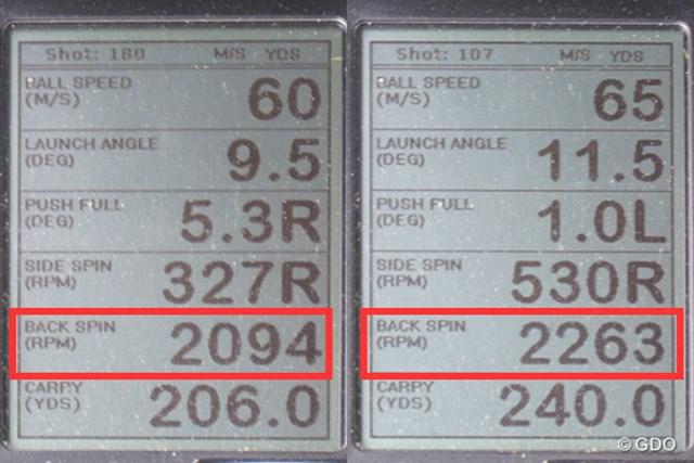 ミーやん(左)とツルさん(右)の弾道計測値。バックスピン量が2000回転前半と、ランが稼げる弾道が打ちやすい