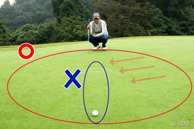 青の範囲だけだと「真っすぐ」に見えるが、赤の範囲で見ると「ややフック」なのがわかる