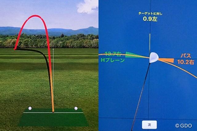フェース向きよりもスイング軌道が右を向けばフックする