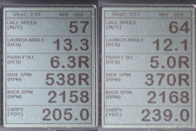 キャロウェイ GBB エピック サブゼロ ドライバーを試打したときのミーやん(左)と、ツルさん(右)の弾道計測数値