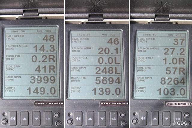 ミーやんがキングフォージドツアーアイアンの5番、7番、PWを試打したときの弾道計測値。パワーがないと飛距離(キャリー、最下段)の差が作りづらい