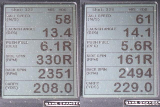 ヨネックス ロイヤル EZONE ドライバー 新製品レポート 画像02 ミーやん(左)と、ツルさん(右)の弾道計測値。上から2番目の数値に注目。ヘッド性能とシャフト性能が相まって高い打ち出しを生み出している