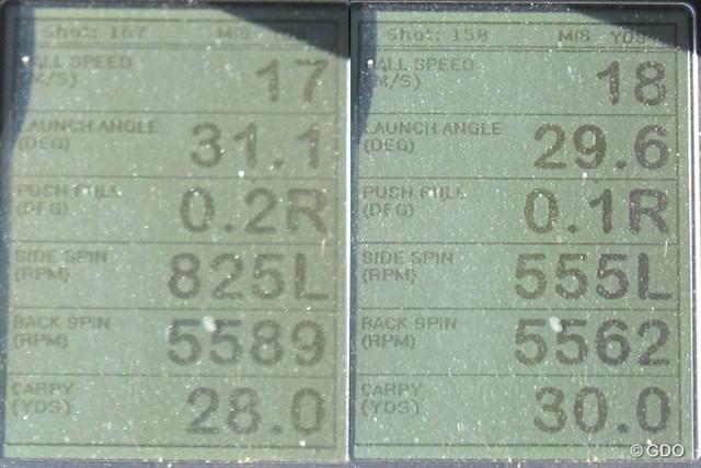 クリーブランド RTX-3 ウェッジ 新製品レポート 画像02 クリーブランド RTX-3 ウェッジを試打した時の、ミーやん(左)とツルさん(右)の弾道計測値