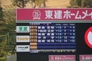 2017年 東建ホームメイトカップ 2日目 中井学