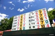 2017年 日本ツアー選手権 森ビル杯 Shishido Hills 最終日 ボード