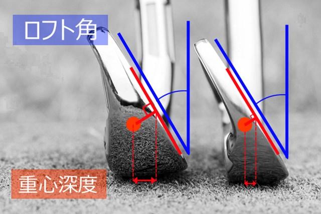 ※「ロフト角」はソール基準のライ角と同時に計測。「重心深度」も同様の状態で計測を実施