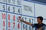 2017年 全米プロゴルフ選手権 3日目 7アンダー