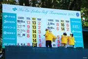 2017年 伊藤園レディスゴルフトーナメント 最終日 スコアボード