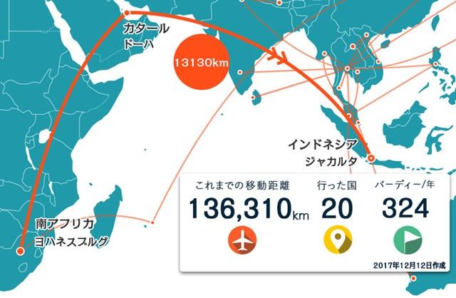 南アフリカからインドネシアへは中東を経由してきました